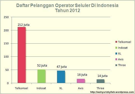 OPT indonesia